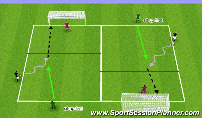 Football/Soccer Session Plan Drill (Colour): Finishing off the dribble