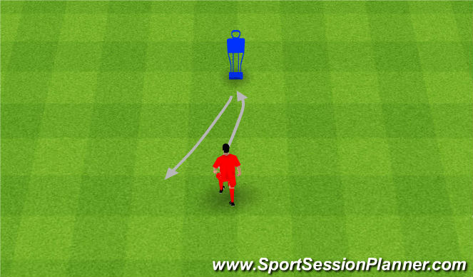 Football/Soccer Session Plan Drill (Colour): Outside hook. Zwód wew.
