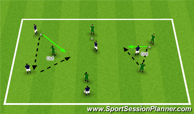 Football/Soccer Session Plan Drill (Colour): Wall Pass Game