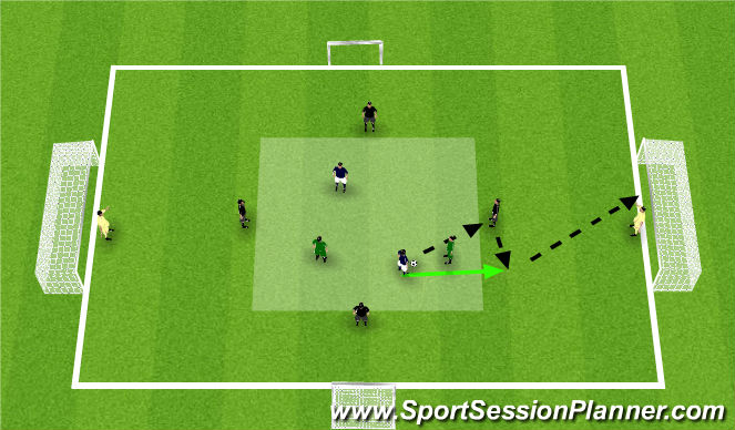 Football/Soccer Session Plan Drill (Colour): 2v2 + 4 to 4 goals
