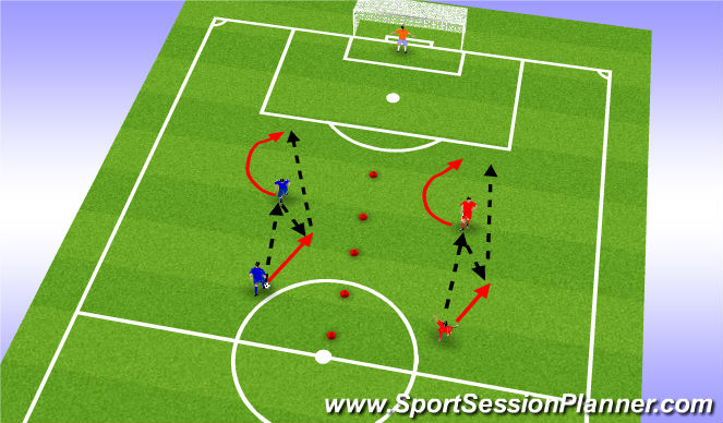 Football/Soccer Session Plan Drill (Colour): CM/CF Combination: Inside/Outside spins.