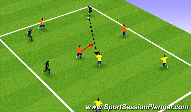 Football/Soccer Session Plan Drill (Colour): 3 vs. 3 vs. 3 Defending Activity