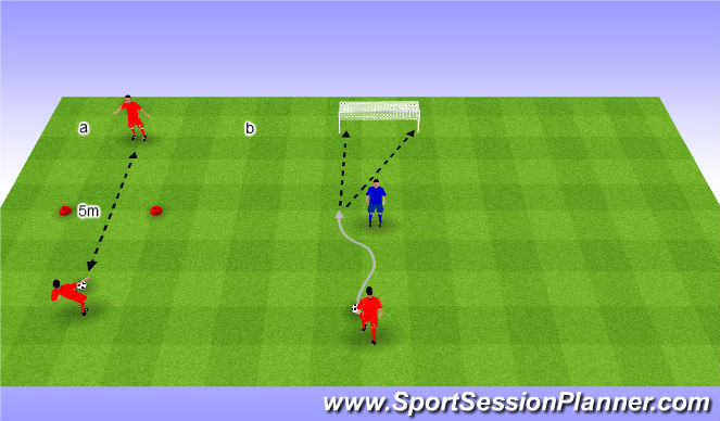 Football/Soccer Session Plan Drill (Colour): Podania, 1v1 ze strzałem i żonglerka.