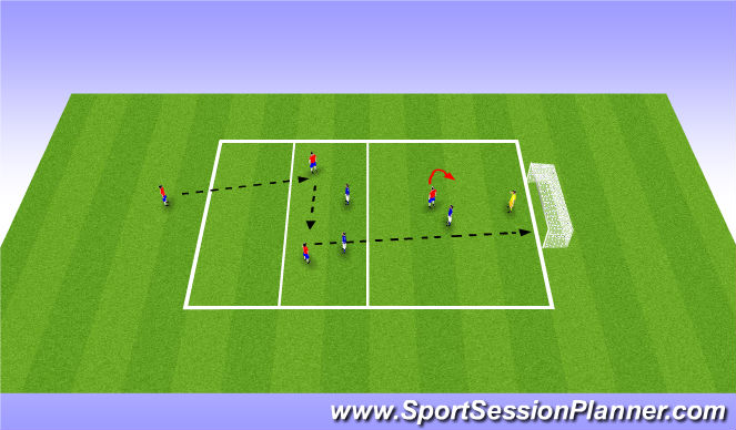 Football/Soccer Session Plan Drill (Colour): Quick finishing