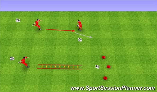 Football/Soccer Session Plan Drill (Colour): Rozgrzewka i Motoryka.