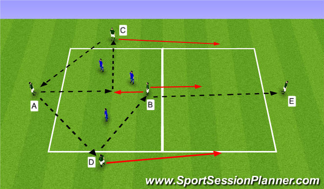 Football/Soccer Session Plan Drill (Colour): Switch of play and support