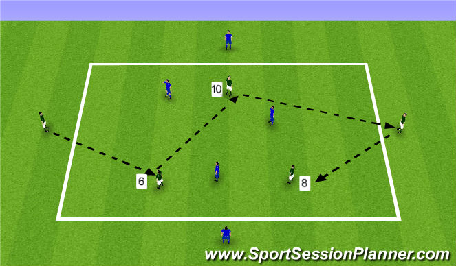 Football/Soccer Session Plan Drill (Colour): switch of play and transition - Midfield 3