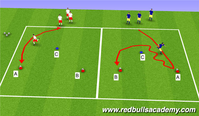 Football/Soccer Session Plan Drill (Colour): 1v1  (BS +angle of approach)