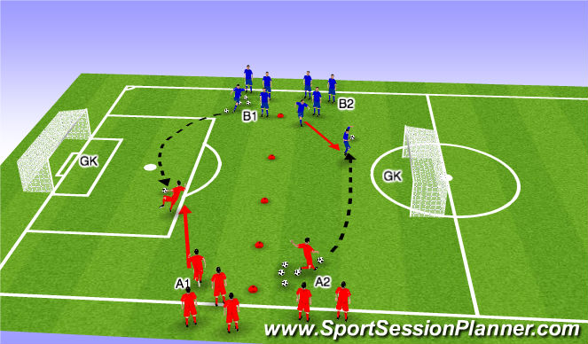 Football/Soccer Session Plan Drill (Colour): Finishing 5