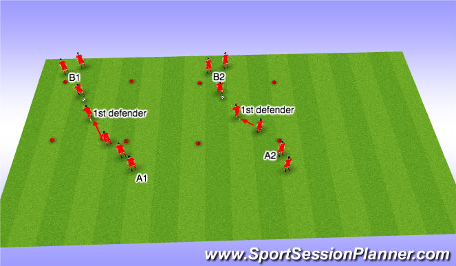 Football/Soccer Session Plan Drill (Colour): 1 v 1 cont