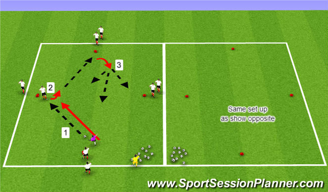 Football/Soccer Session Plan Drill (Colour): Phase2 - Technical/Tactical Application
