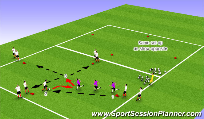 Football/Soccer Session Plan Drill (Colour): Phase2 - Progression