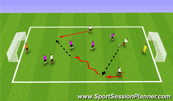 Football/Soccer Session Plan Drill (Colour): Phase3 - Game