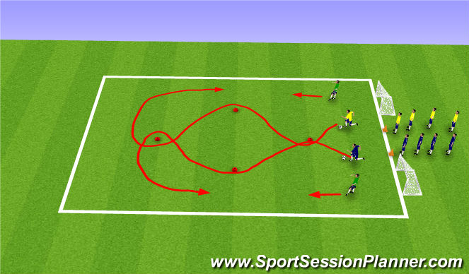 Football/Soccer Session Plan Drill (Colour): Warm up 1v1's