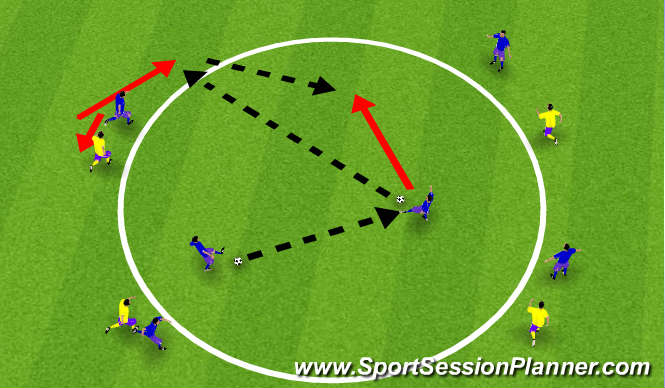 Football/Soccer Session Plan Drill (Colour): Visual Awareness - One Touch Passing and Movement