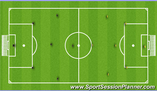 Football/Soccer Session Plan Drill (Colour): Leyton Orient Vs FFF