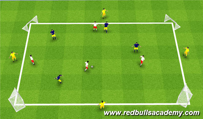 Football/Soccer Session Plan Drill (Colour): Competitive SSG
