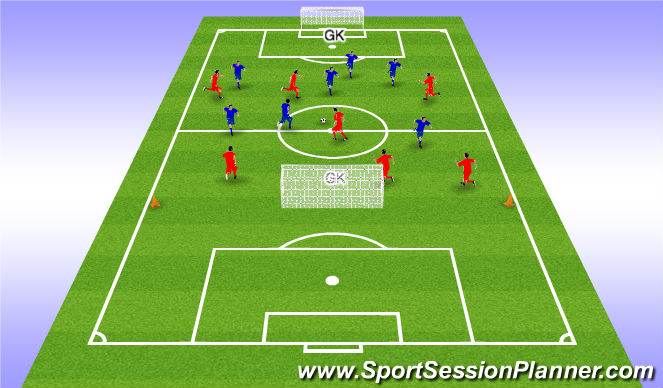 Football/Soccer Session Plan Drill (Colour): 7 v 7