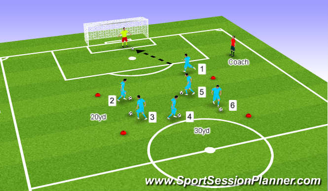 Football/Soccer Session Plan Drill (Colour): Shooting Warmup