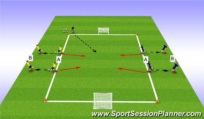 Football/Soccer Session Plan Drill (Colour): Passing into 2v2's