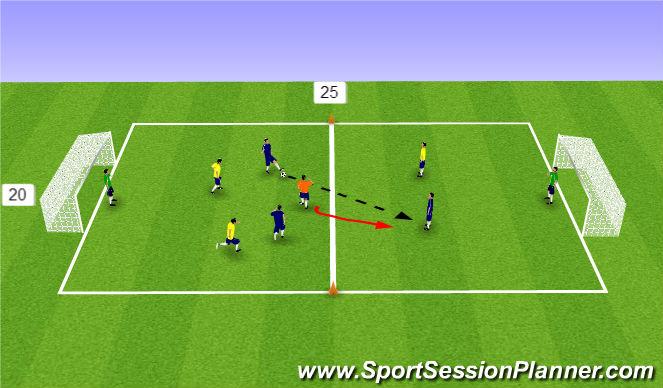 Football/Soccer Session Plan Drill (Colour): Overload's SSG 1v1+1 and 2v2+1