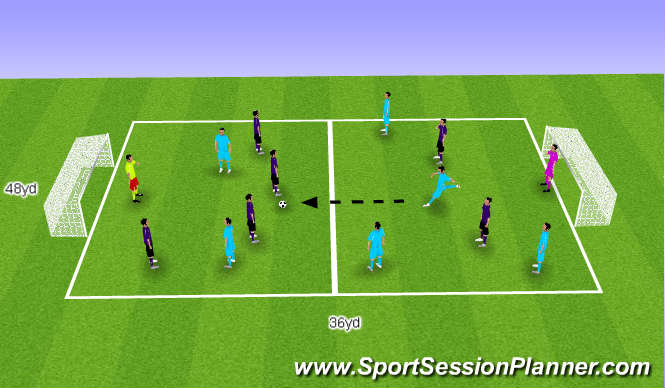 Football/Soccer Session Plan Drill (Colour): 7 vs 7 in Two Halves