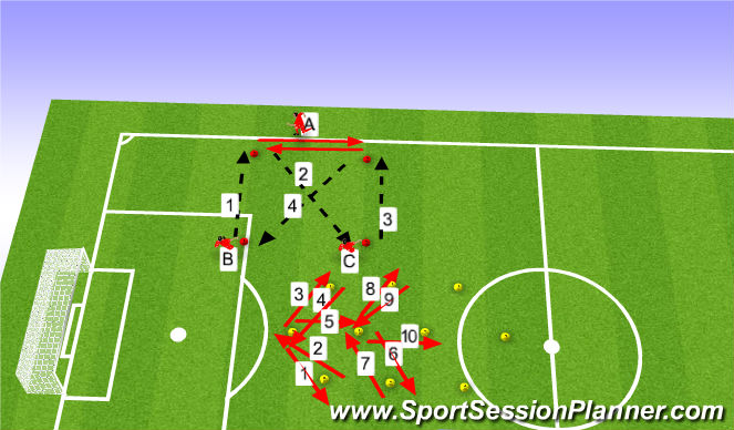 Football/Soccer Session Plan Drill (Colour): 3 person passing
