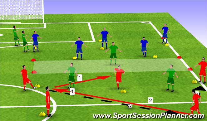 Football/Soccer Session Plan Drill (Colour): 15 player 5v2
