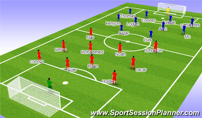 Football/Soccer Session Plan Drill (Colour): Period 5