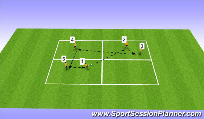 Football/Soccer Session Plan Drill (Colour): Numbered Passing