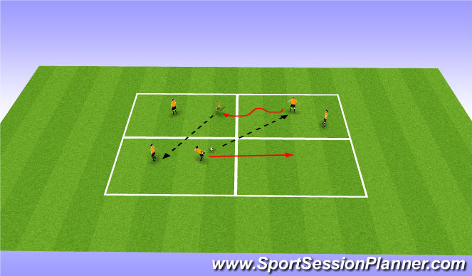 Football/Soccer Session Plan Drill (Colour): Pass and dribble.