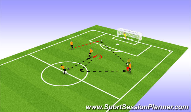 Football/Soccer Session Plan Drill (Colour): Pattern 1 (Back Post Ball)