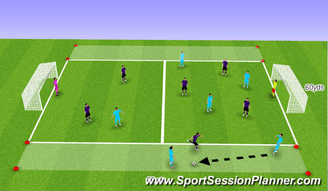 Football/Soccer Session Plan Drill (Colour): 7 vs 7 with Wide Neutral Zones