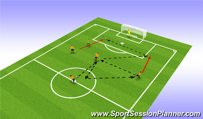Football/Soccer Session Plan Drill (Colour): Pattern 2 (Give & Go)
