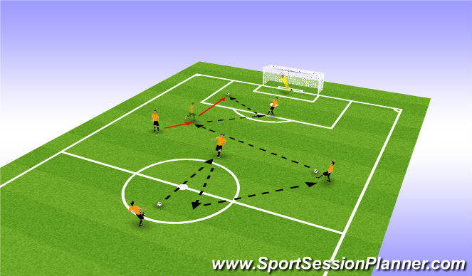 Football/Soccer Session Plan Drill (Colour): Pattern 3 (Incorp Striker)