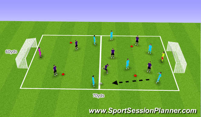 Football/Soccer Session Plan Drill (Colour): 7 vs. 7 with Wide Restriction