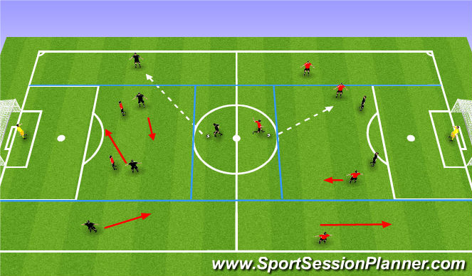Football/Soccer Session Plan Drill (Colour): Marking & Intercepting