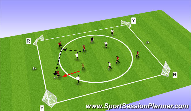 Football/Soccer Session Plan Drill (Colour): Activity I: 3v3+1 / 5v5+1
