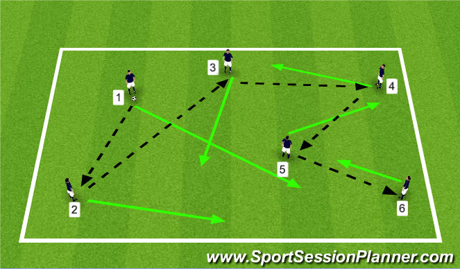 Football/Soccer Session Plan Drill (Colour): Numbered Passing Warmup