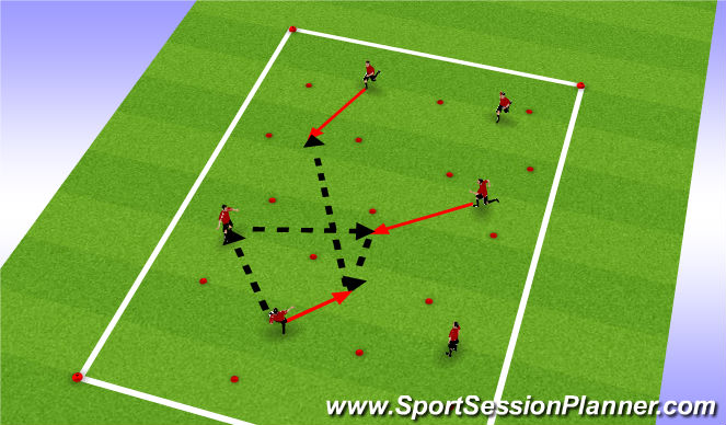 Football/Soccer Session Plan Drill (Colour): Warm up: Passing channels 1