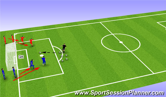 Football/Soccer Session Plan Drill (Colour): 2 v 2:  round 2