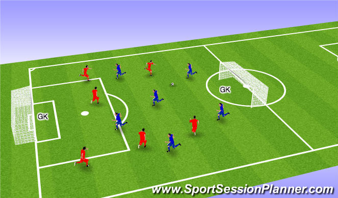 Football/Soccer Session Plan Drill (Colour): 6 v 6 w/ GKs