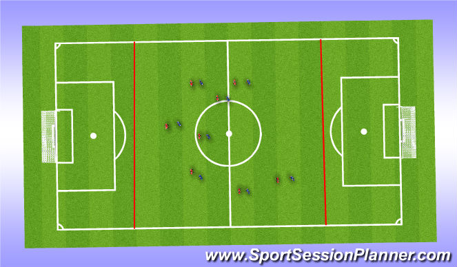Football/Soccer Session Plan Drill (Colour): Possesson
