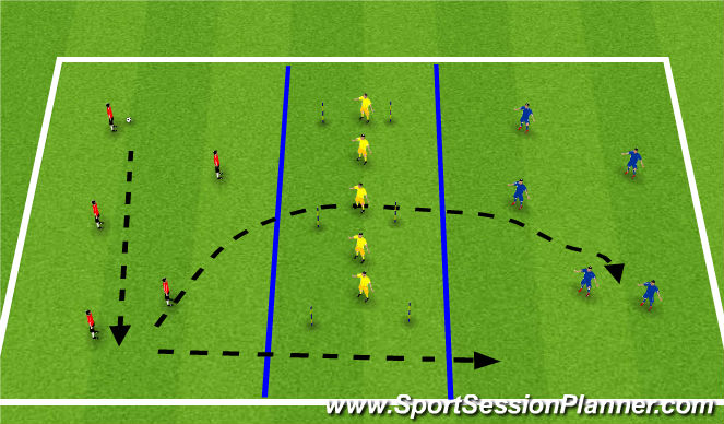 Football/Soccer Session Plan Drill (Colour): Transfering Game