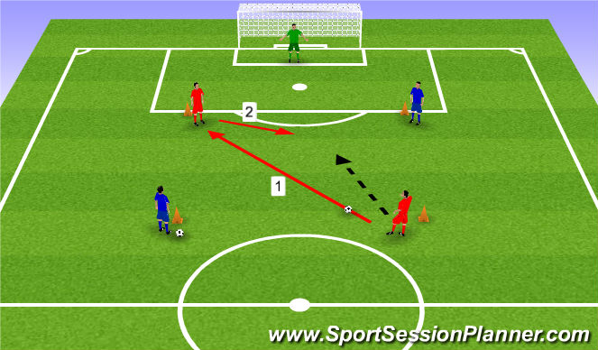 Football/Soccer Session Plan Drill (Colour): Diagonal shooting
