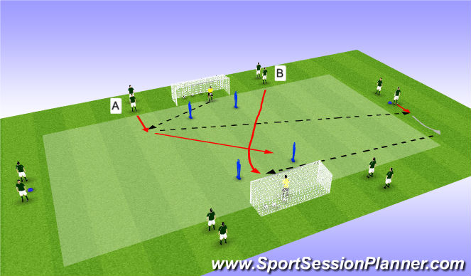 Football/Soccer Session Plan Drill (Colour): Delivery from winger / Wide attacker