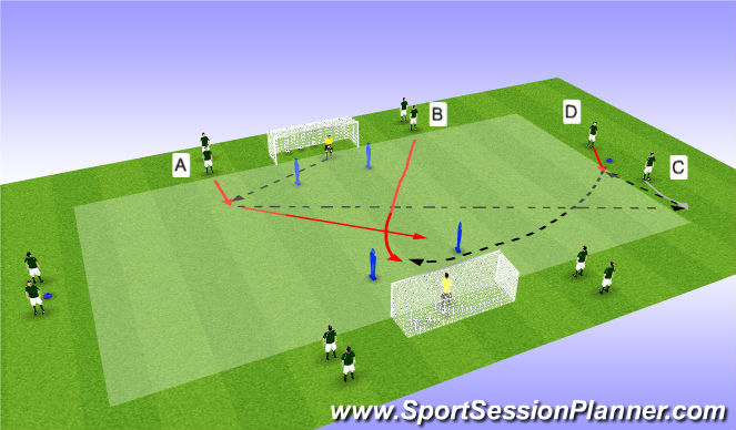 Football/Soccer Session Plan Drill (Colour): Delivery from supporting Full back