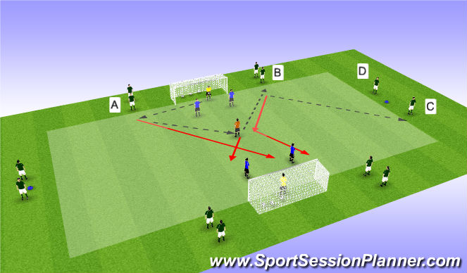 Football/Soccer Session Plan Drill (Colour): Striker and opposition