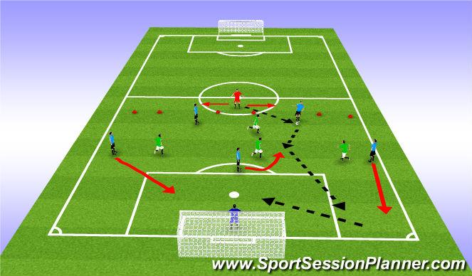 Football/Soccer Session Plan Drill (Colour): 5v5 half field