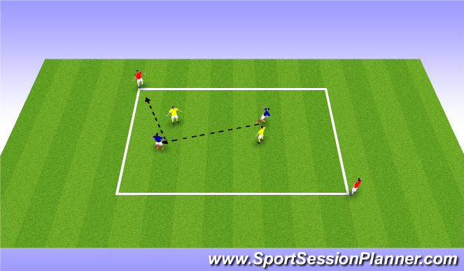 Football/Soccer Session Plan Drill (Colour): 2v2+T